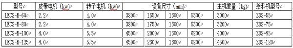 有色金属涡电流分选机技术参数表